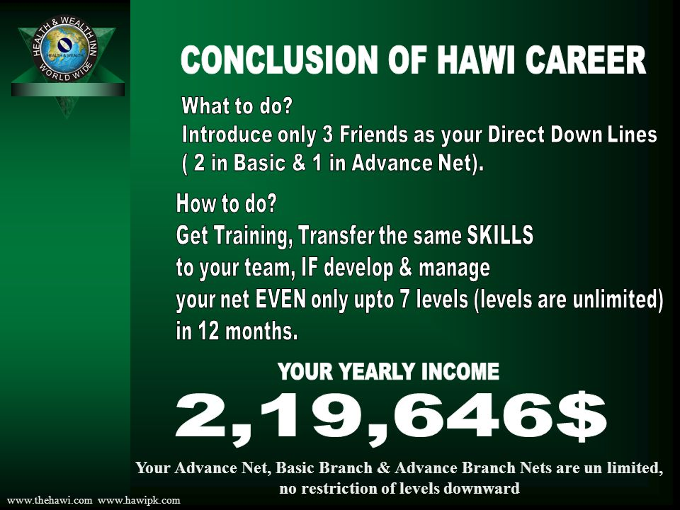 CONCLUSION OF HAWI CAREER