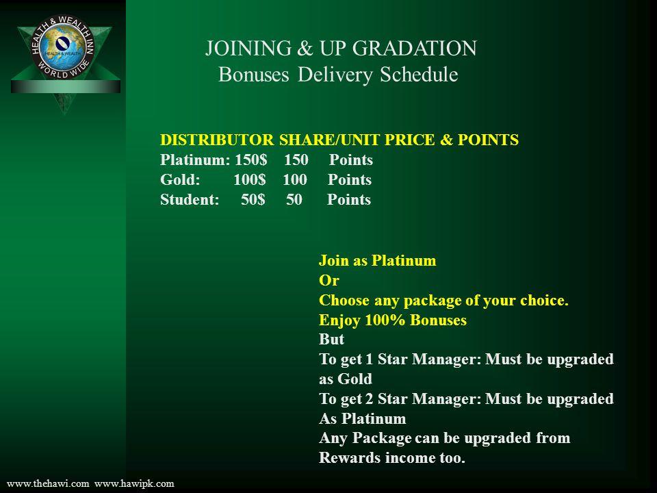 Bonuses Delivery Schedule