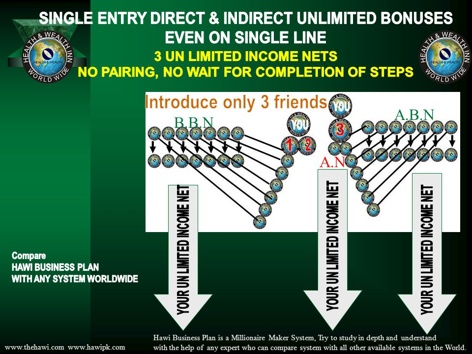 SINGLE ENTRY DIRECT & INDIRECT UNLIMITED BONUSES EVEN ON SINGLE LINE