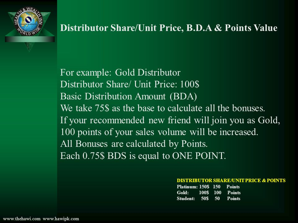 Distributor Share/Unit Price, B.D.A & Points Value