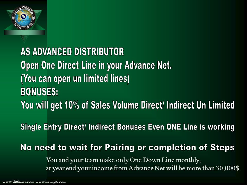 AS ADVANCED DISTRIBUTOR Open One Direct Line in your Advance Net.