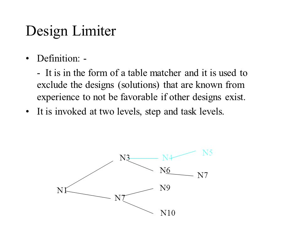 Design Limiter Definition: -