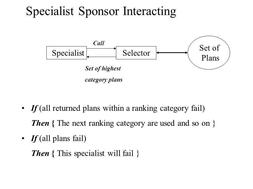 Specialist Sponsor Interacting