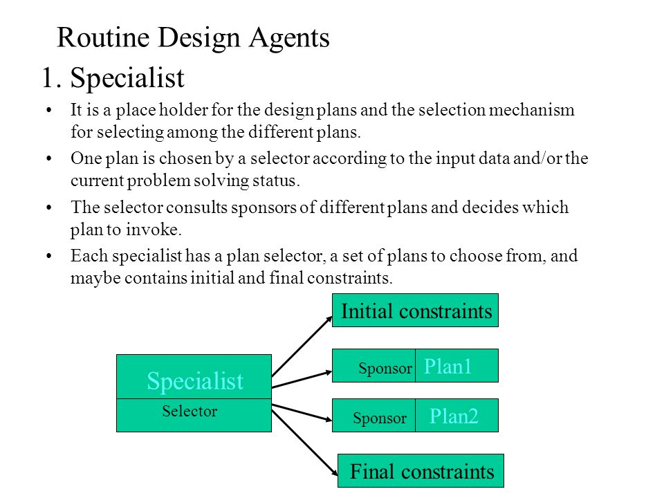 Routine Design Agents 1. Specialist Specialist Initial constraints