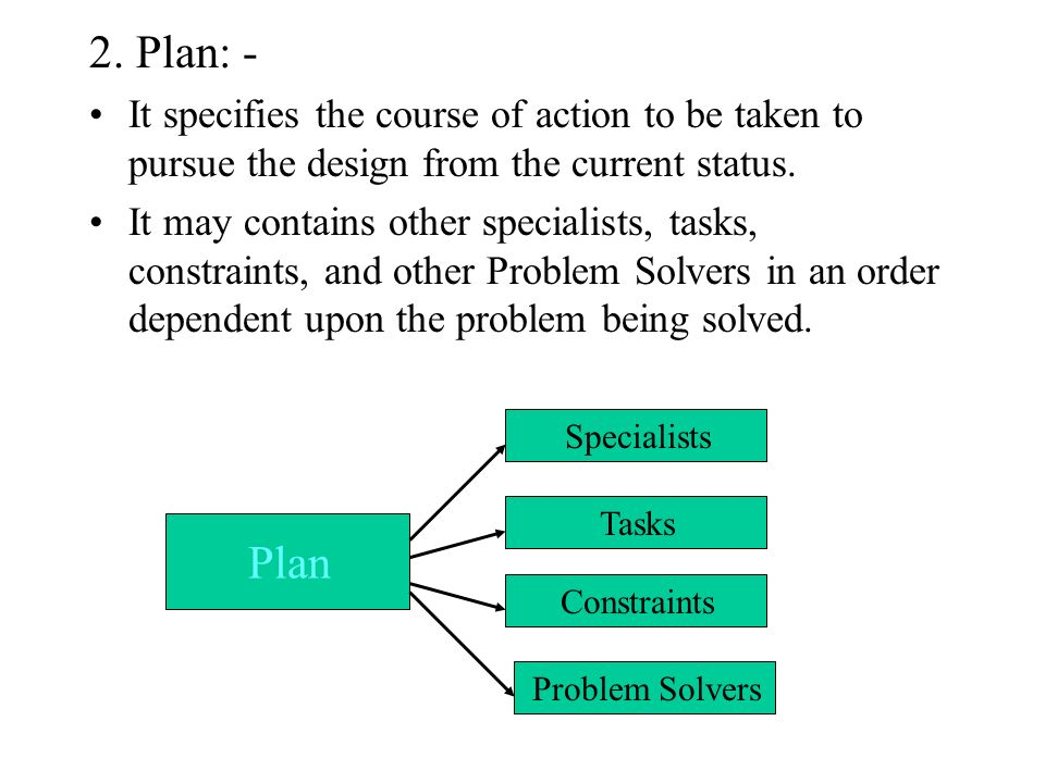 2. Plan: - It specifies the course of action to be taken to pursue the design from the current status.
