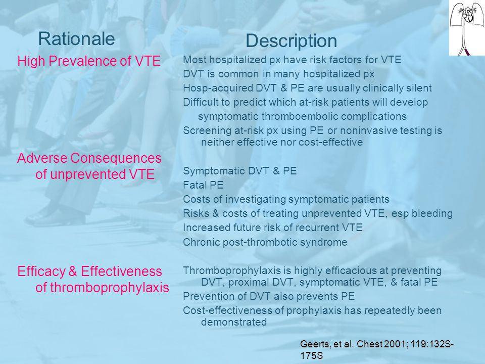 Rationale Description High Prevalence of VTE