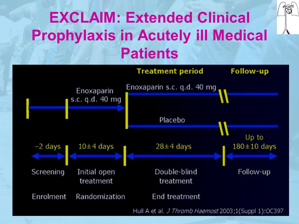 EXCLAIM: Extended Clinical Prophylaxis in Acutely ill Medical Patients
