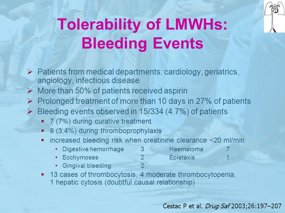 Tolerability of LMWHs: Bleeding Events