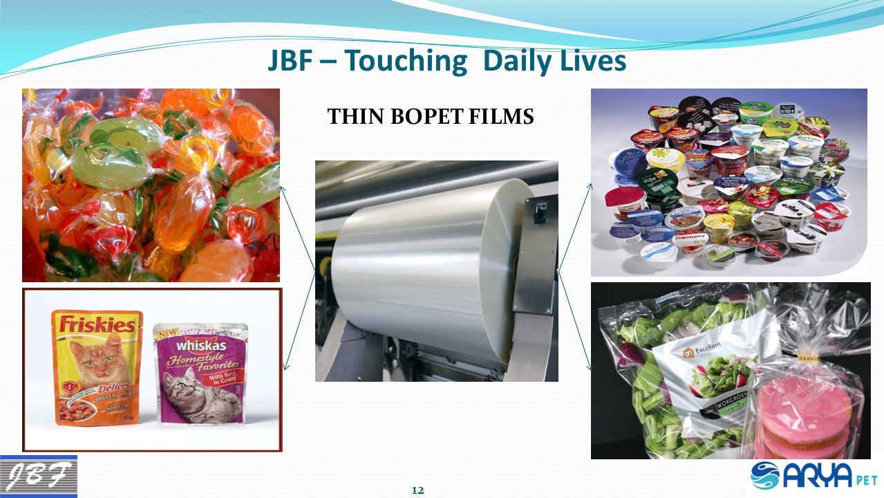 JBF – Touching Daily Lives