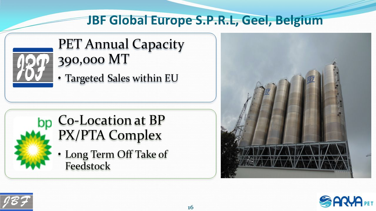 JBF Global Europe S.P.R.L, Geel, Belgium