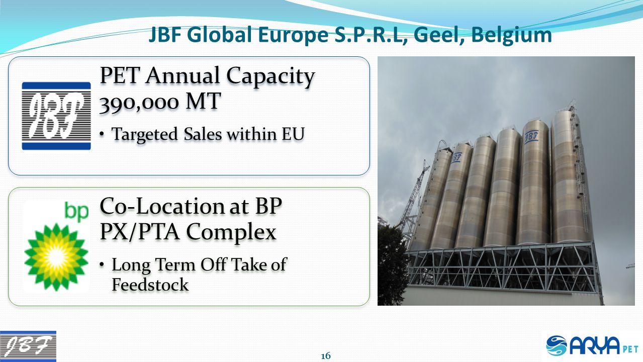 JBF Global Europe S.P.R.L, Geel, Belgium