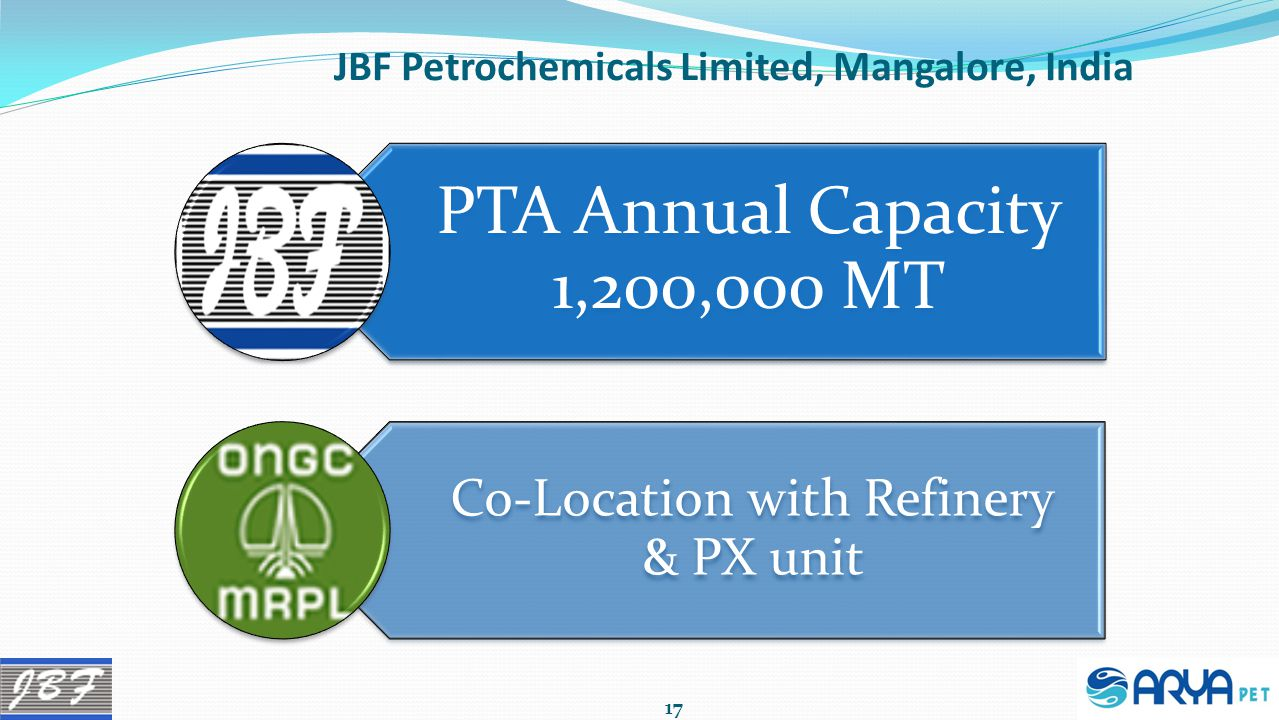 JBF Petrochemicals Limited, Mangalore, India