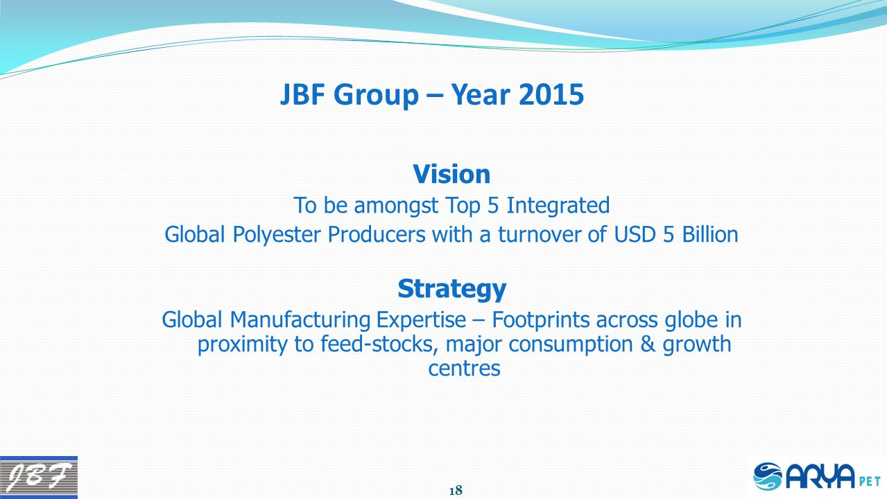 JBF Group – Year 2015 Vision Strategy To be amongst Top 5 Integrated