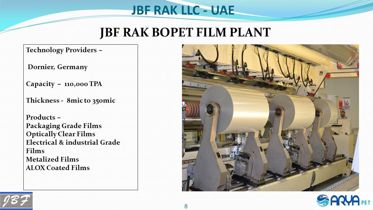 JBF RAK BOPET FILM PLANT