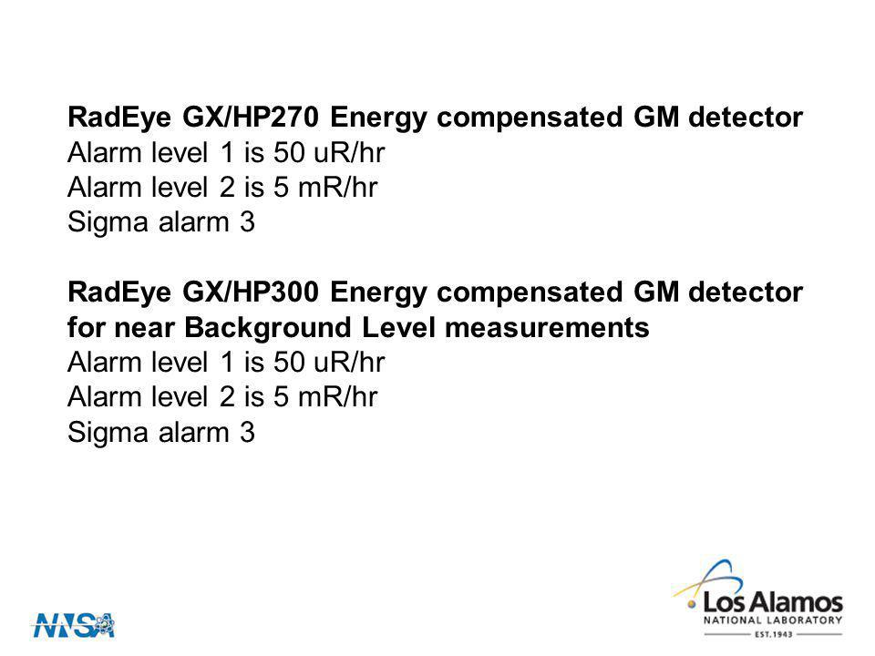 RadEye GX/HP270 Energy compensated GM detector