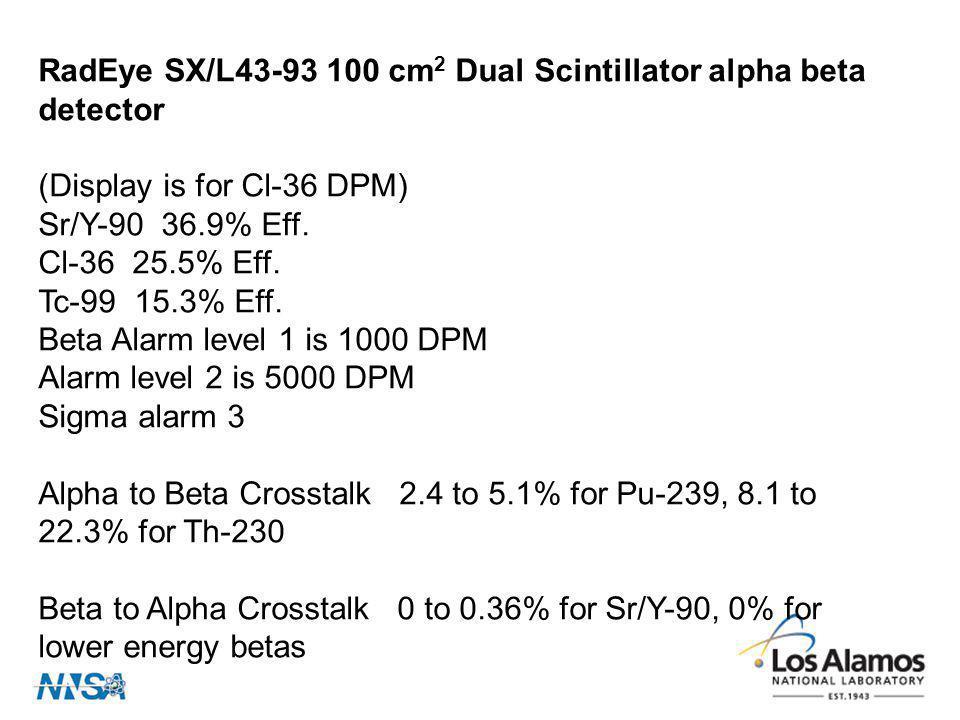 RadEye SX/L43-93 100 cm2 Dual Scintillator alpha beta detector