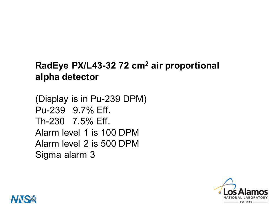 RadEye PX/L43-32 72 cm2 air proportional alpha detector