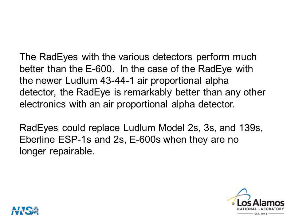 The RadEyes with the various detectors perform much better than the E-600. In the case of the RadEye with the newer Ludlum 43-44-1 air proportional alpha detector, the RadEye is remarkably better than any other electronics with an air proportional alpha detector.