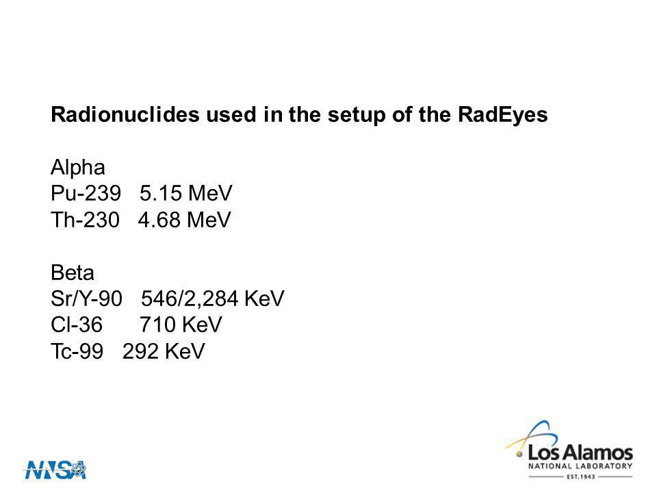 Radionuclides used in the setup of the RadEyes