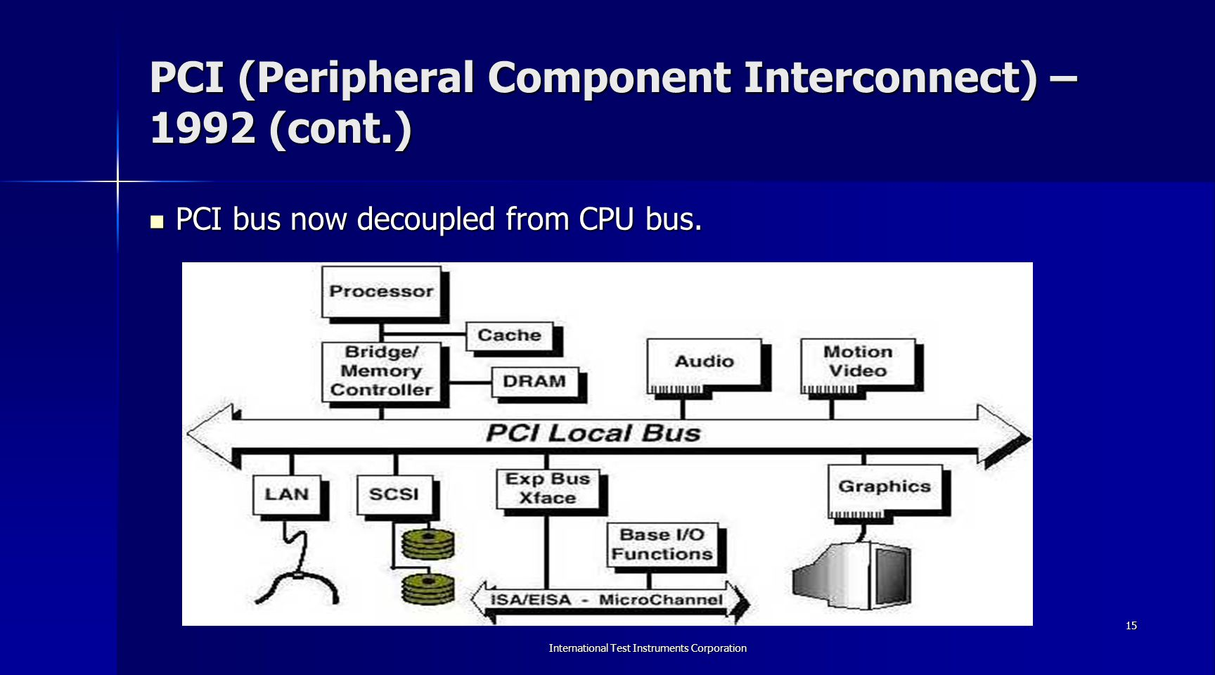 PCI (Peripheral Component Interconnect) – 1992 (cont.)