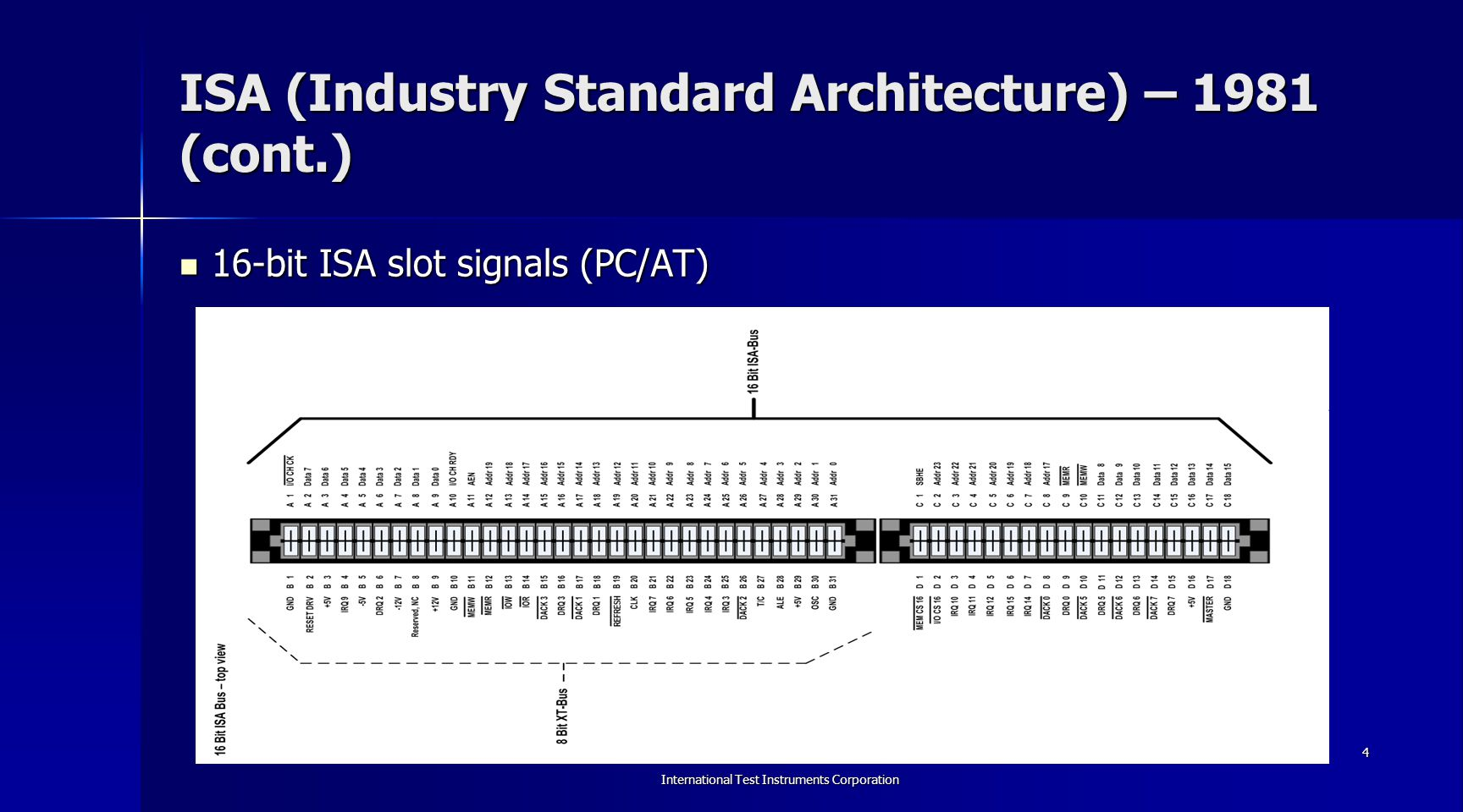 ISA (Industry Standard Architecture) – 1981 (cont.)