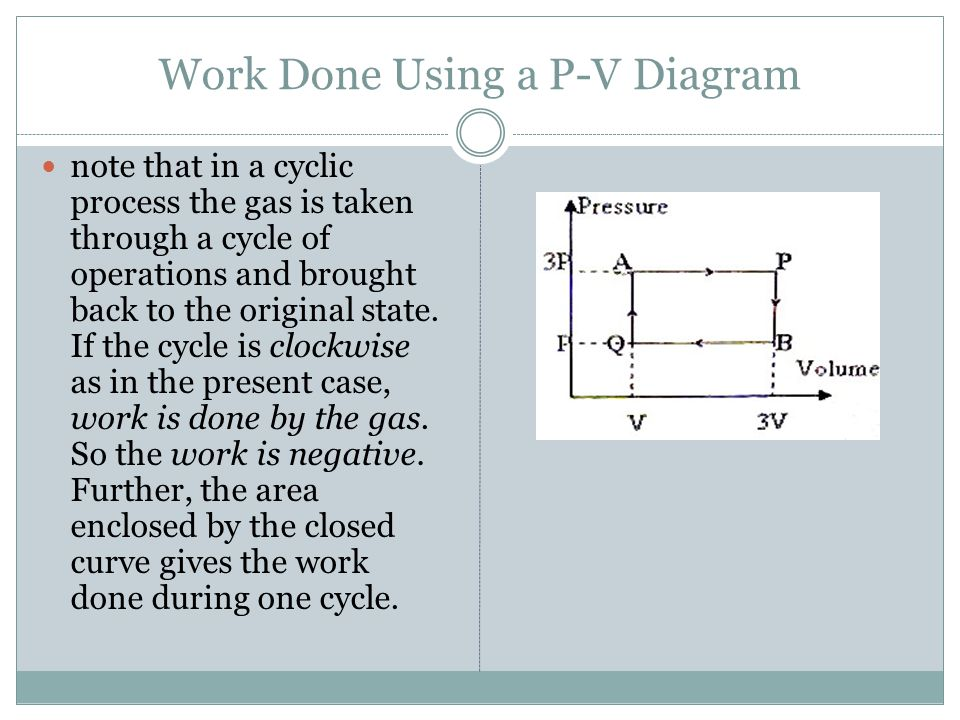 Work Done Using a P-V Diagram