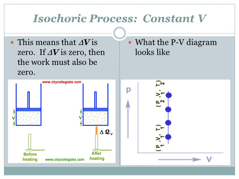 Isochoric Process: Constant V