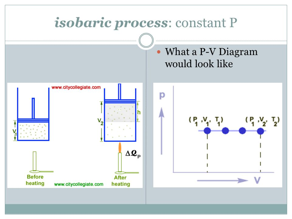 isobaric process: constant P