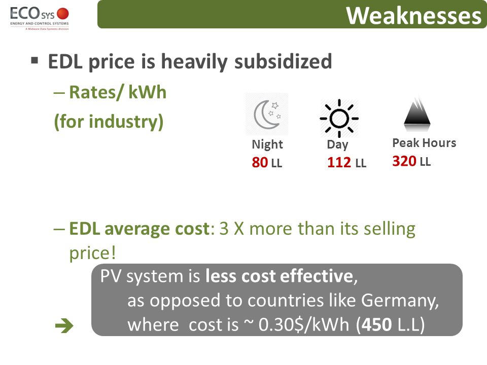 Weaknesses EDL price is heavily subsidized Rates/ kWh (for industry)