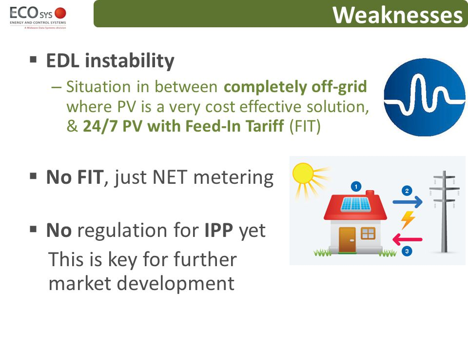 Weaknesses EDL instability No FIT, just NET metering