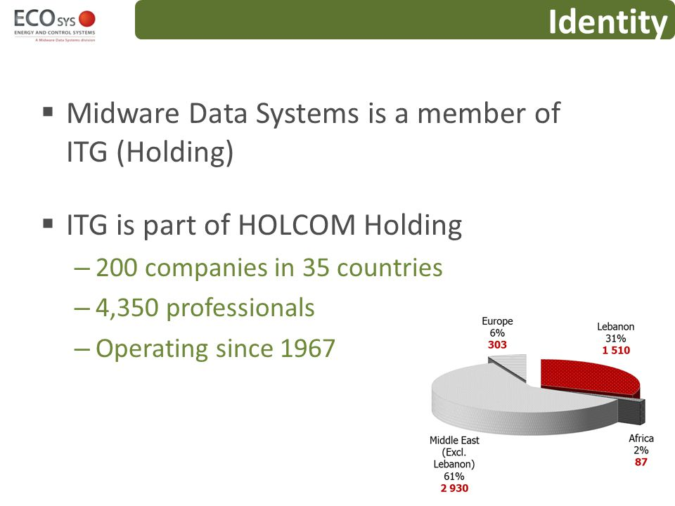 Identity Midware Data Systems is a member of ITG (Holding)