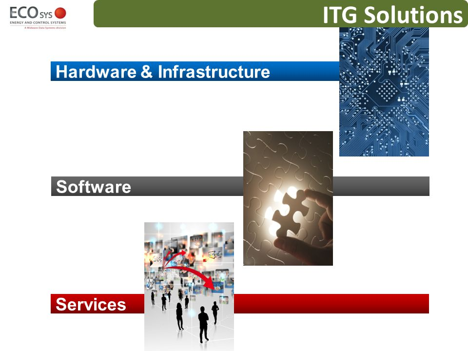 ITG Solutions Hardware & Infrastructure Software Services