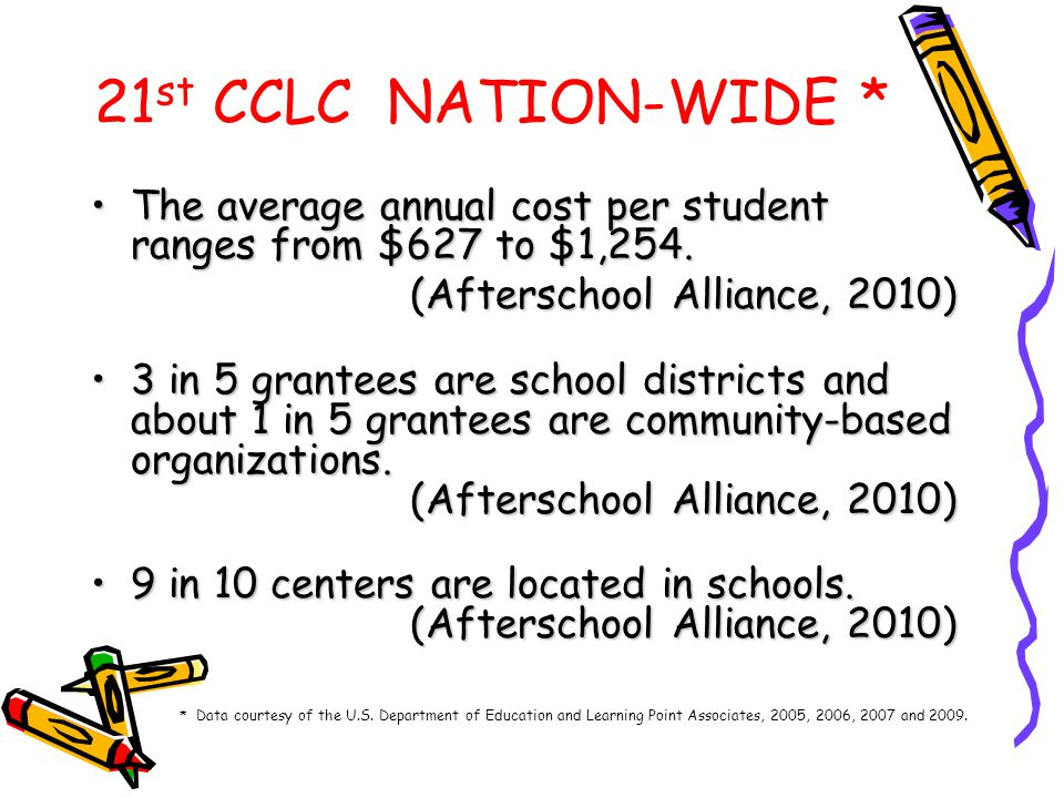 21st CCLC NATION-WIDE * The average annual cost per student ranges from $627 to $1,254. (Afterschool Alliance, 2010)