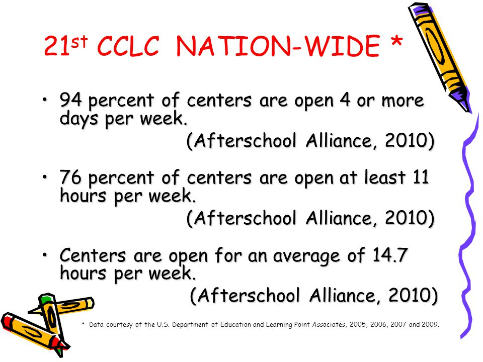 21st CCLC NATION-WIDE * 94 percent of centers are open 4 or more days per week. (Afterschool Alliance, 2010)