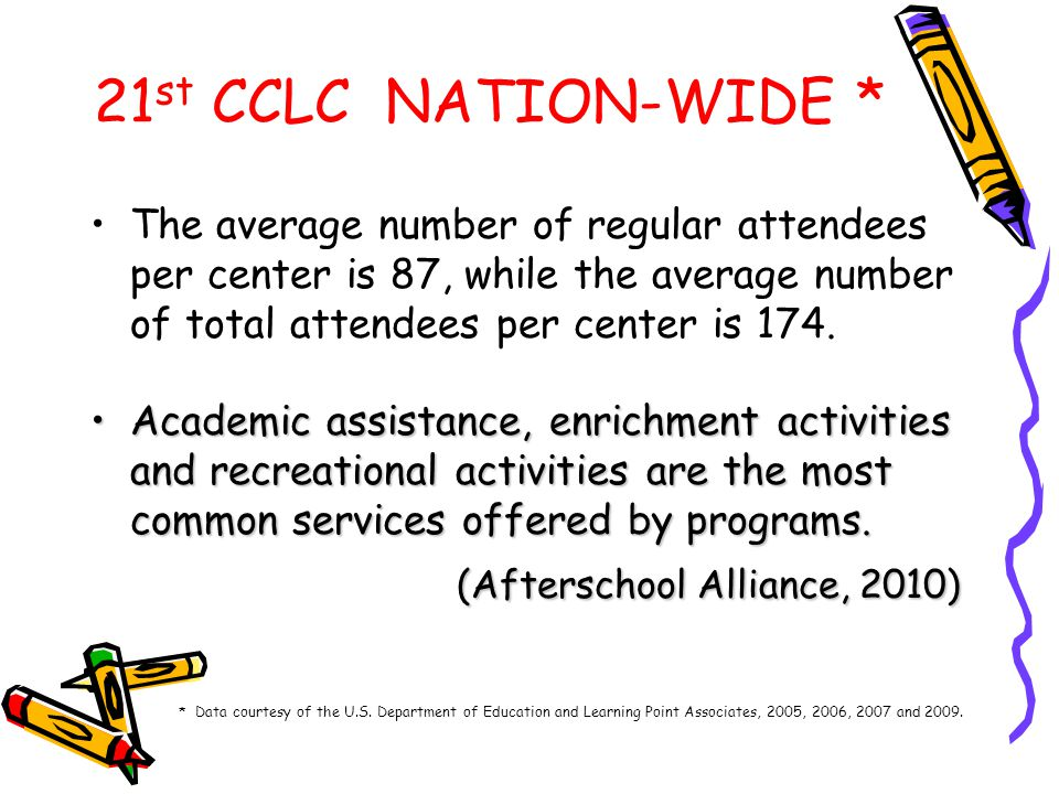 21st CCLC NATION-WIDE * (Afterschool Alliance, 2010)