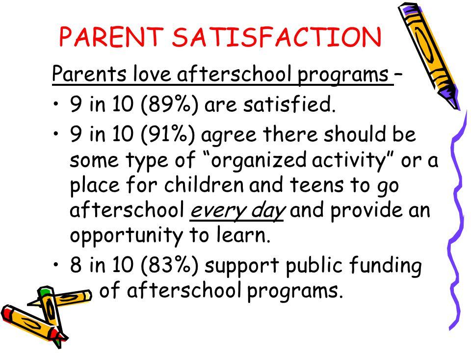 PARENT SATISFACTION Parents love afterschool programs –
