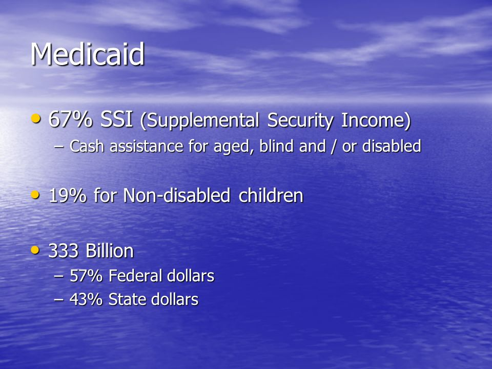 Medicaid 67% SSI (Supplemental Security Income)