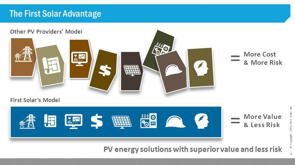 The First Solar Advantage