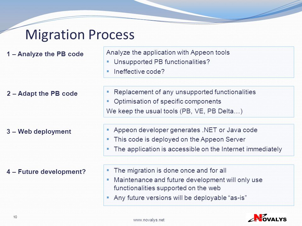 Migration Process Analyze the application with Appeon tools