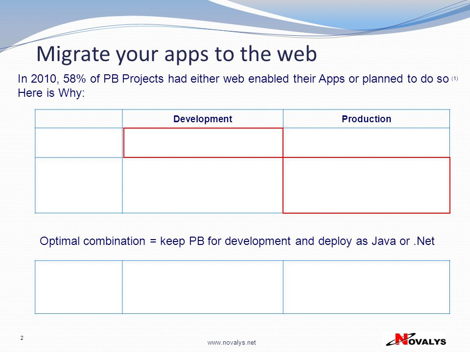 Migrate your apps to the web