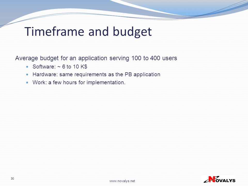 Timeframe and budget Average budget for an application serving 100 to 400 users. Software: ~ 6 to 10 K$