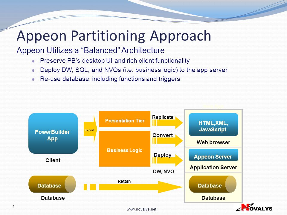 Appeon Partitioning Approach