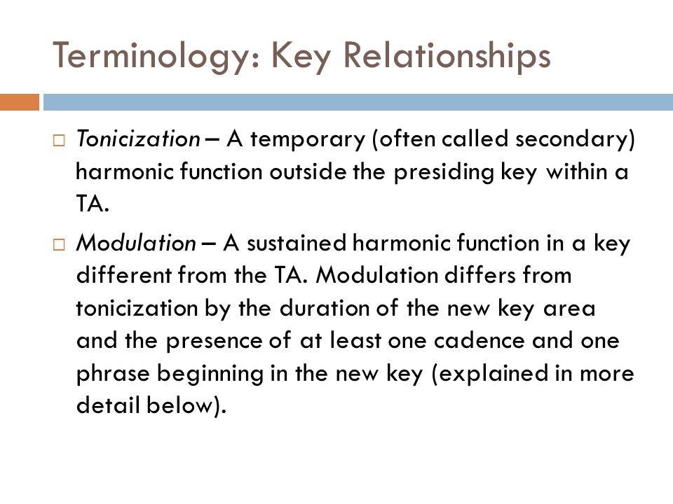 Terminology: Key Relationships