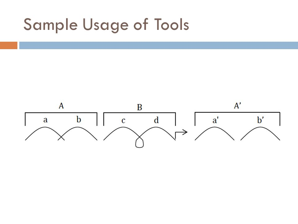 Sample Usage of Tools a b c d a' b'