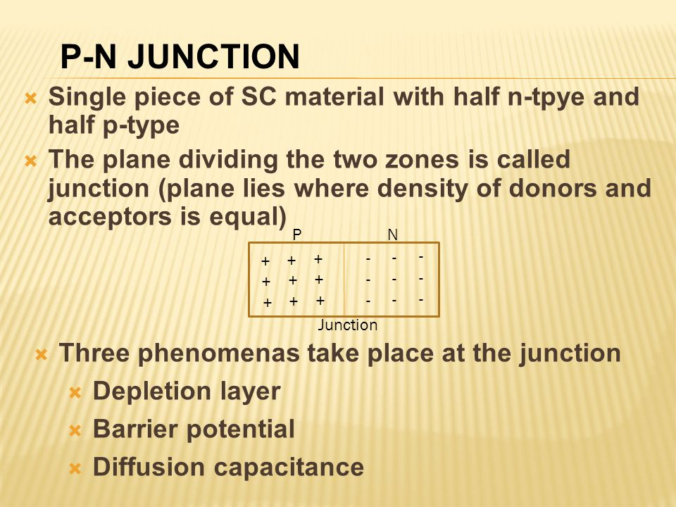P-N JUNCTION Single piece of SC material with half n-tpye and half p-type.