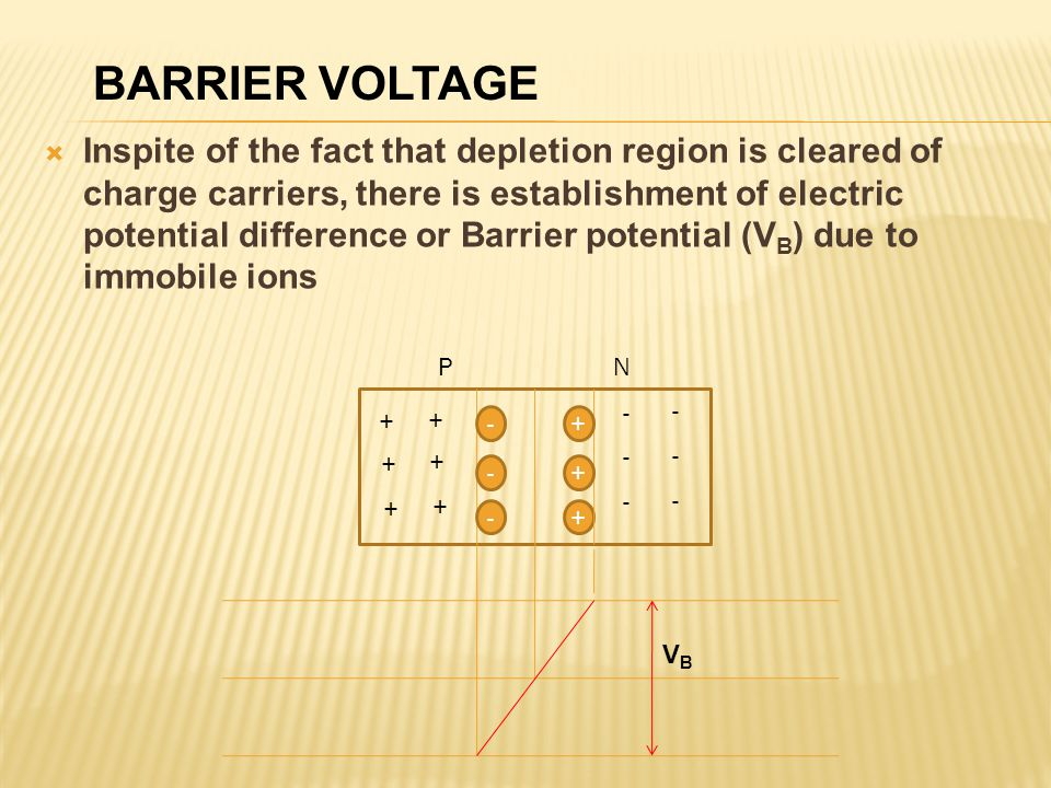 BARRIER VOLTAGE