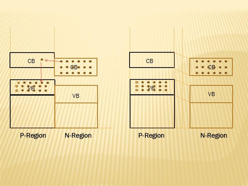 VB CB VB CB P-Region N-Region P-Region N-Region
