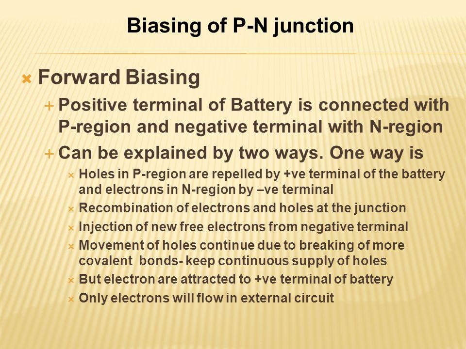 Biasing of P-N junction