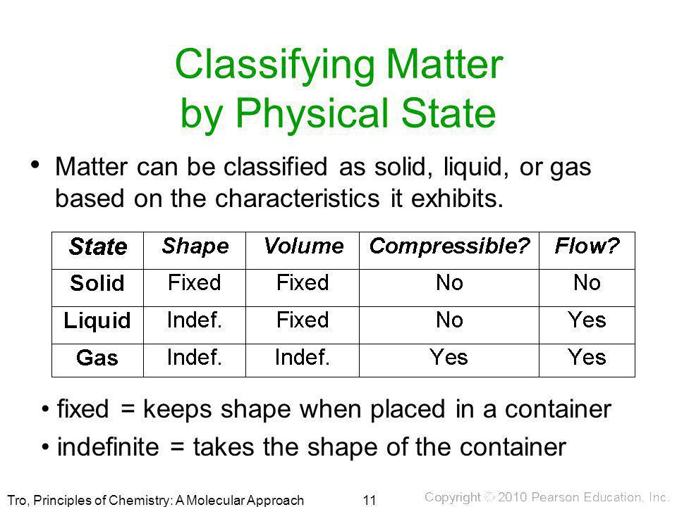 Classifying Matter by Physical State