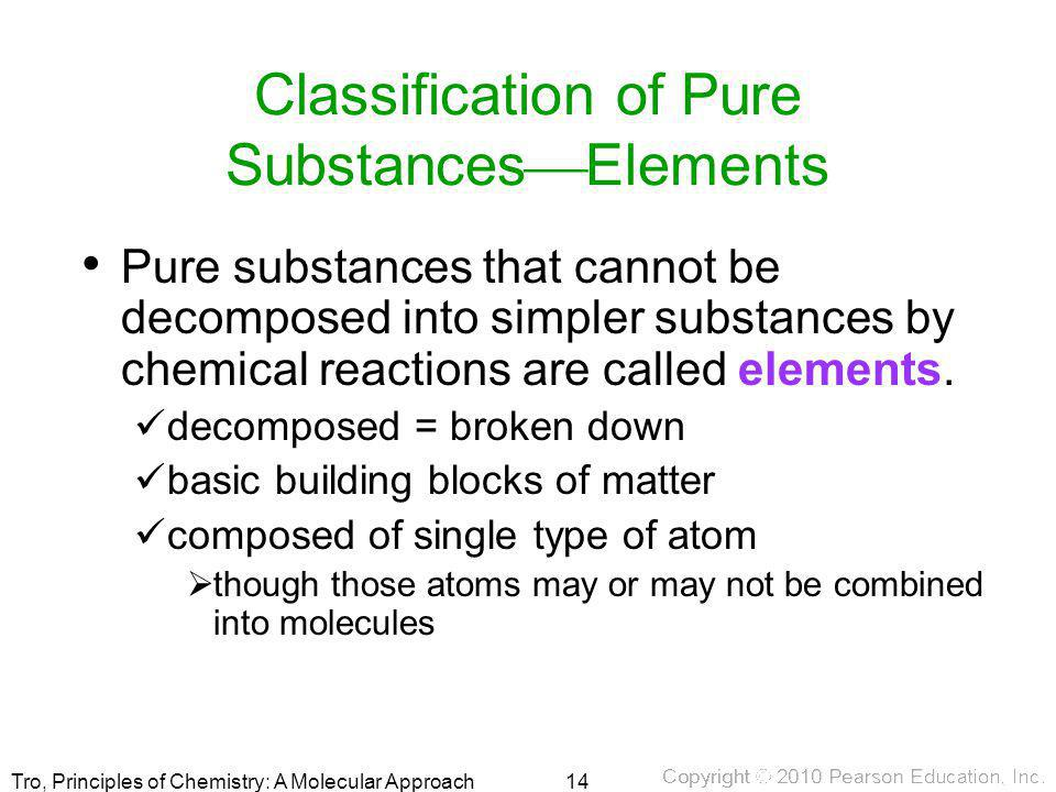 Classification of Pure SubstancesElements